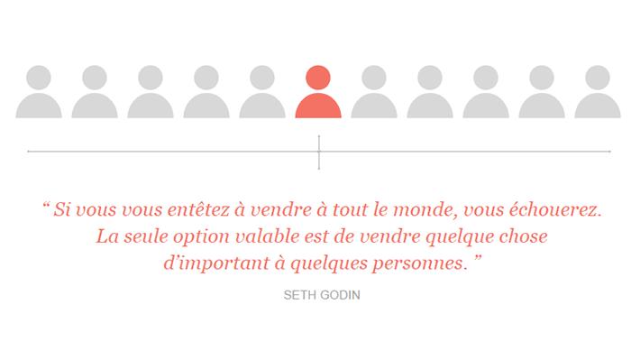 Un des fondamentaux du marketing : cibler - citation de Seth Godin