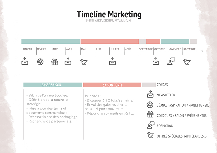 modele-timeline-marketing