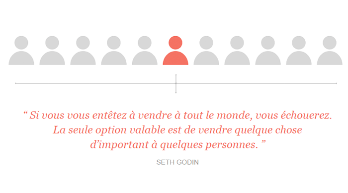 Un des fondamentaux du marketing : cibler - citation de Seth Godin