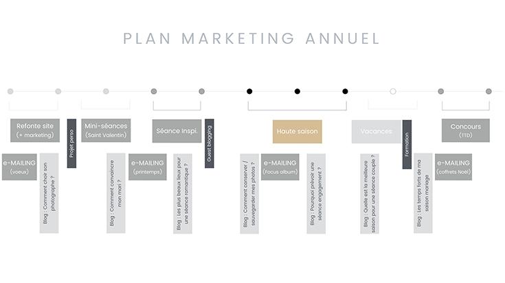 idée de plan marketing annuel pour un photographe de mariage.