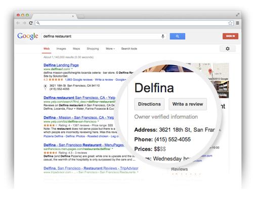 Google Adresse