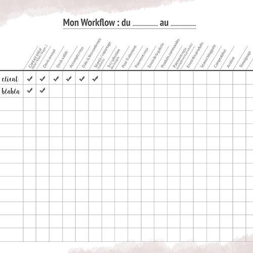 Organiser son workflow de photographe - un fiche de tâches facile à utiliser au quotidien