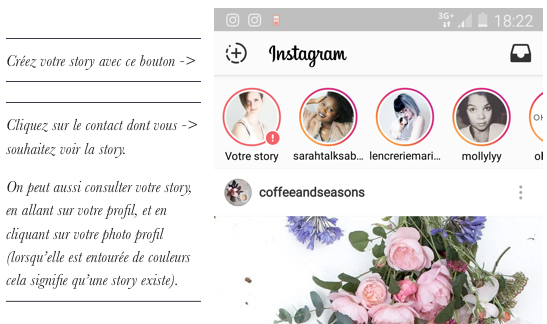 Comment s'affichent les stories sur mon application Instagram ?