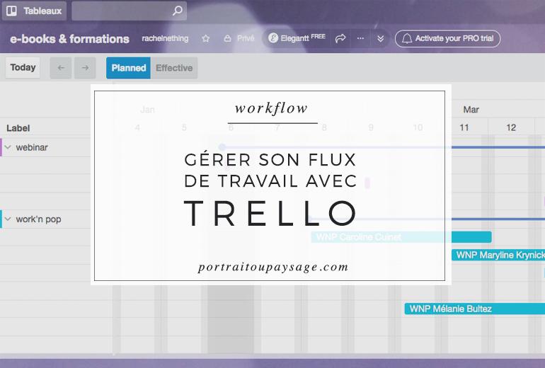 Comment utiliser Trello pourmes projets photos ?