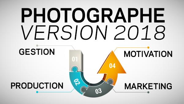Formation pour les photographes : comprendre et s'adapter à l'évolution du métier.